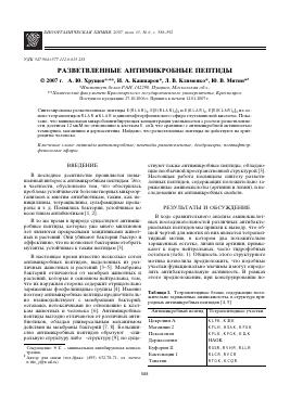 Научная статья пептиды сколько колоть пептиды